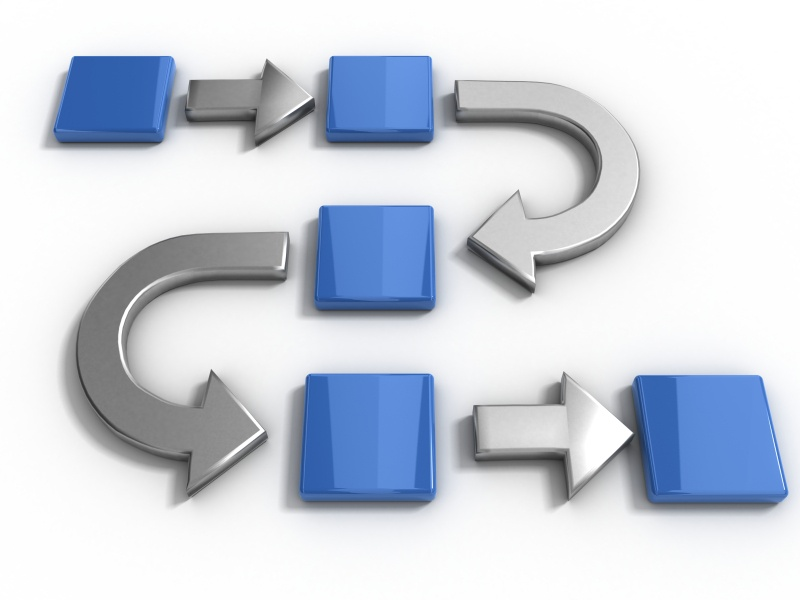 iStock_process