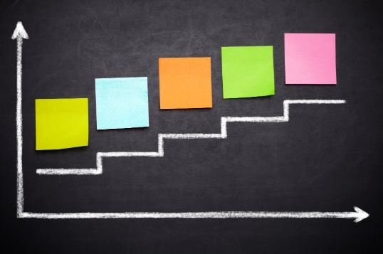 Practical guide to value stream mapping